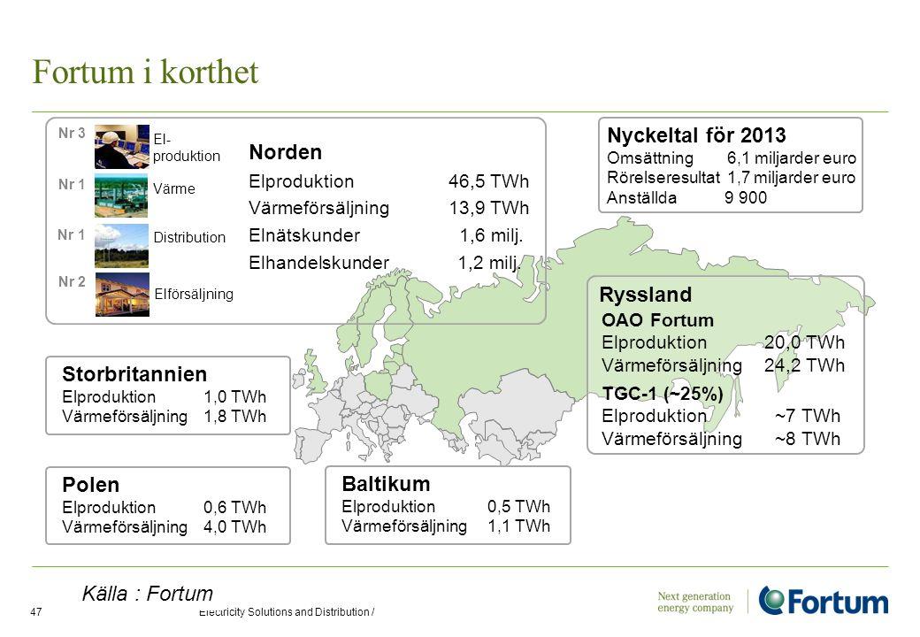 Fortum i korthet Nyckeltal för 2013 Norden Ryssland Storbritannien