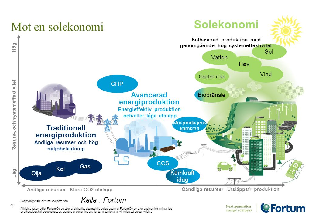 Mot en solekonomi Solekonomi Avancerad energiproduktion Traditionell