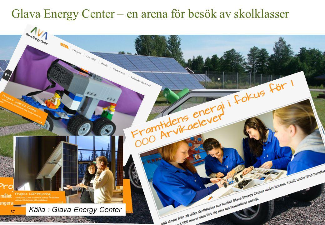 Glava Energy Center – en arena för besök av skolklasser