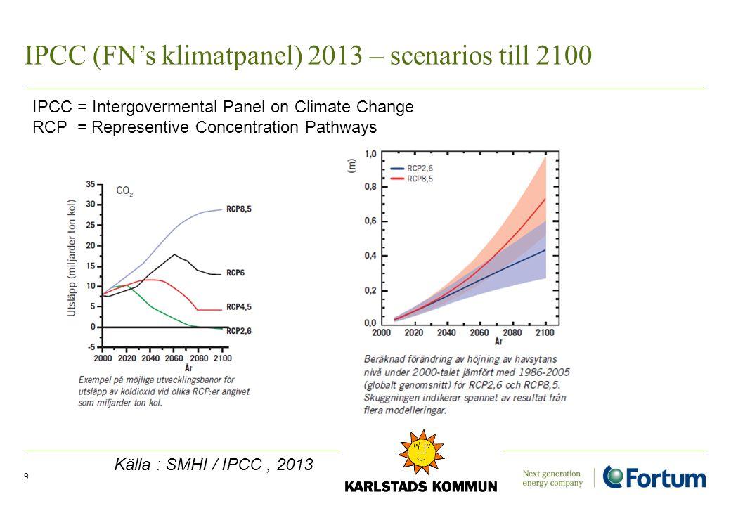 IPCC (FN's klimatpanel) 2013 – scenarios till 2100