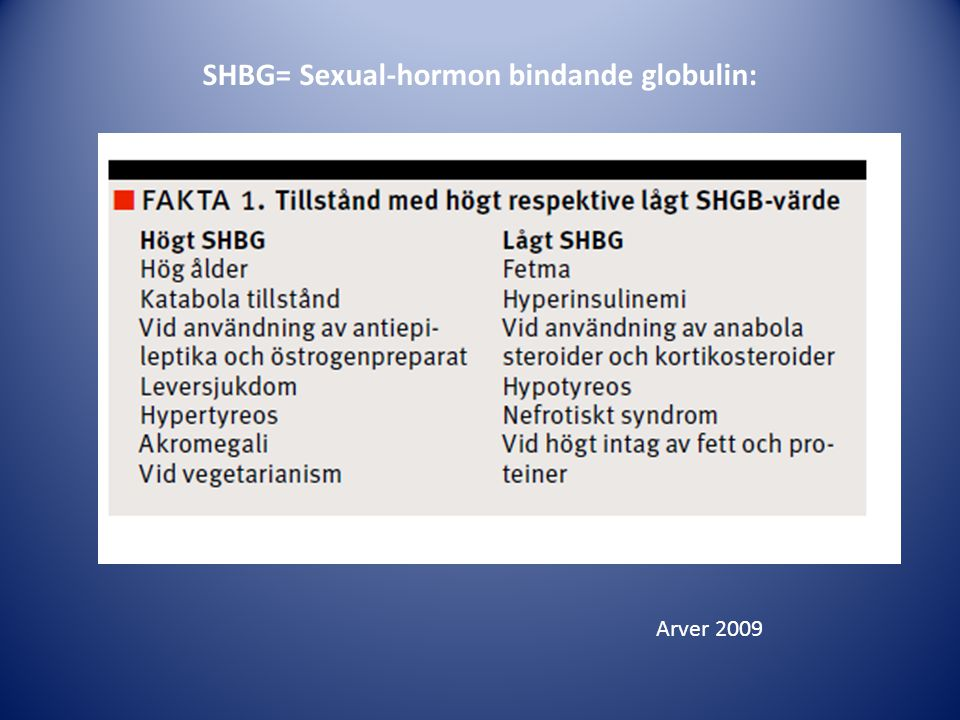 SHBG= Sexual-hormon bindande globulin: