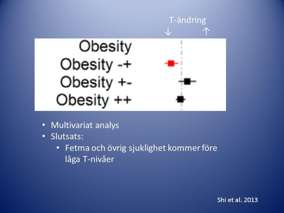Fetma och övrig sjuklighet kommer före låga T-nivåer