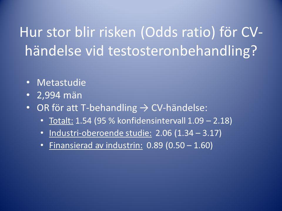 Hur stor blir risken (Odds ratio) för CV-händelse vid testosteronbehandling