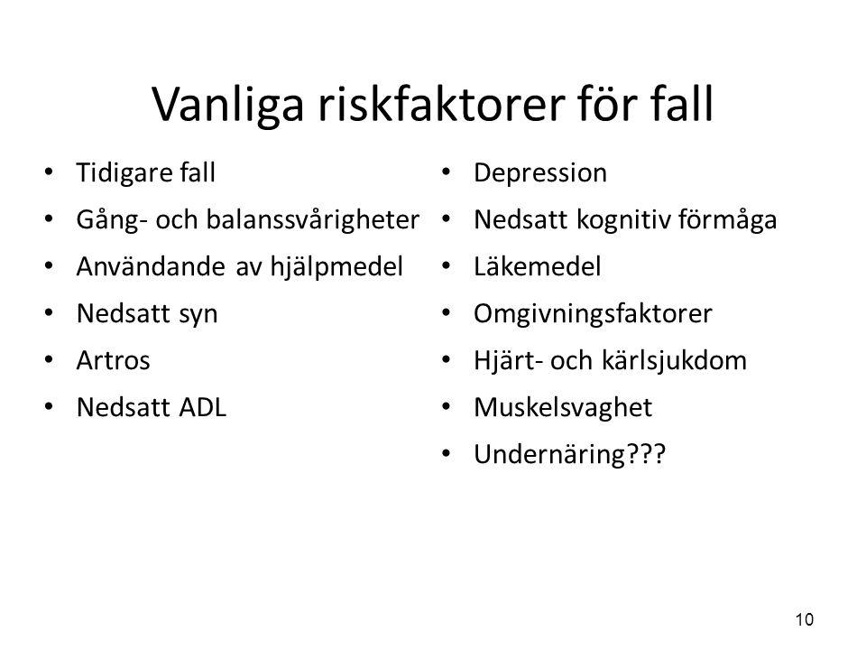 Vanliga riskfaktorer för fall