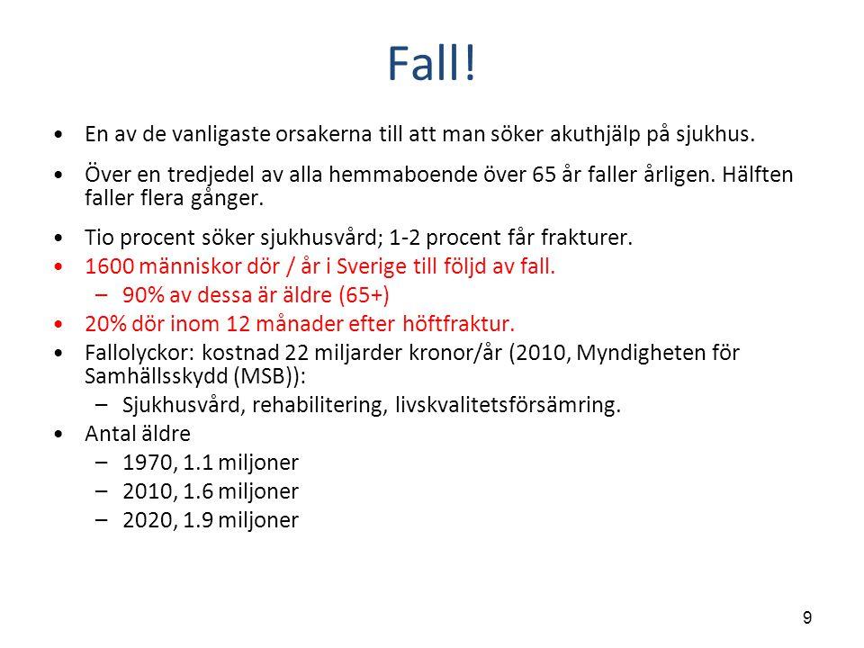 Fall! En av de vanligaste orsakerna till att man söker akuthjälp på sjukhus.