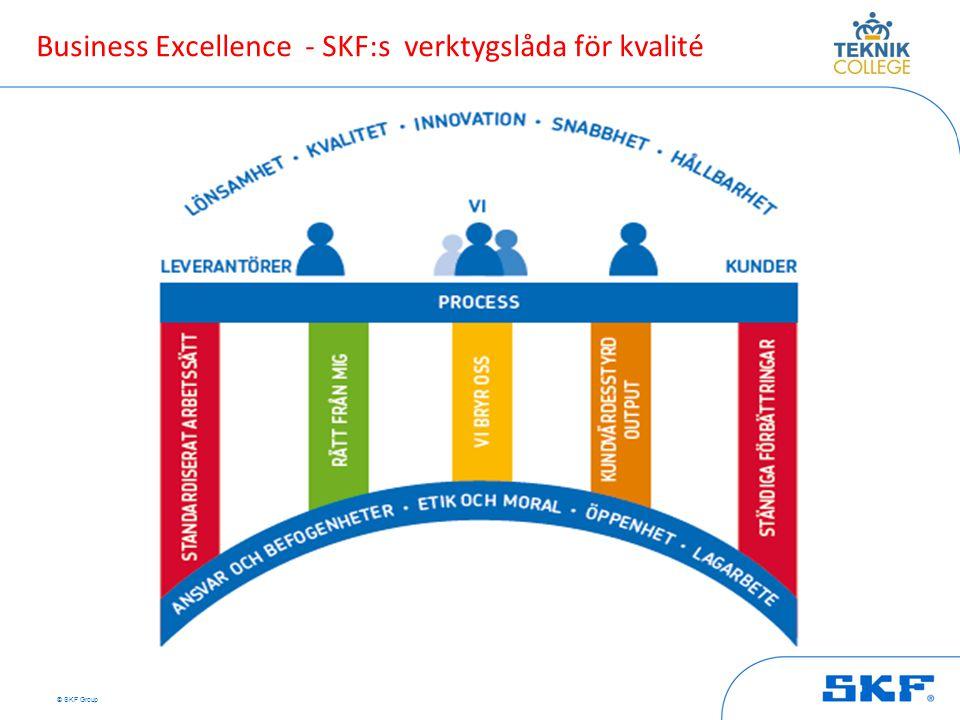 Business Excellence - SKF:s verktygslåda för kvalité