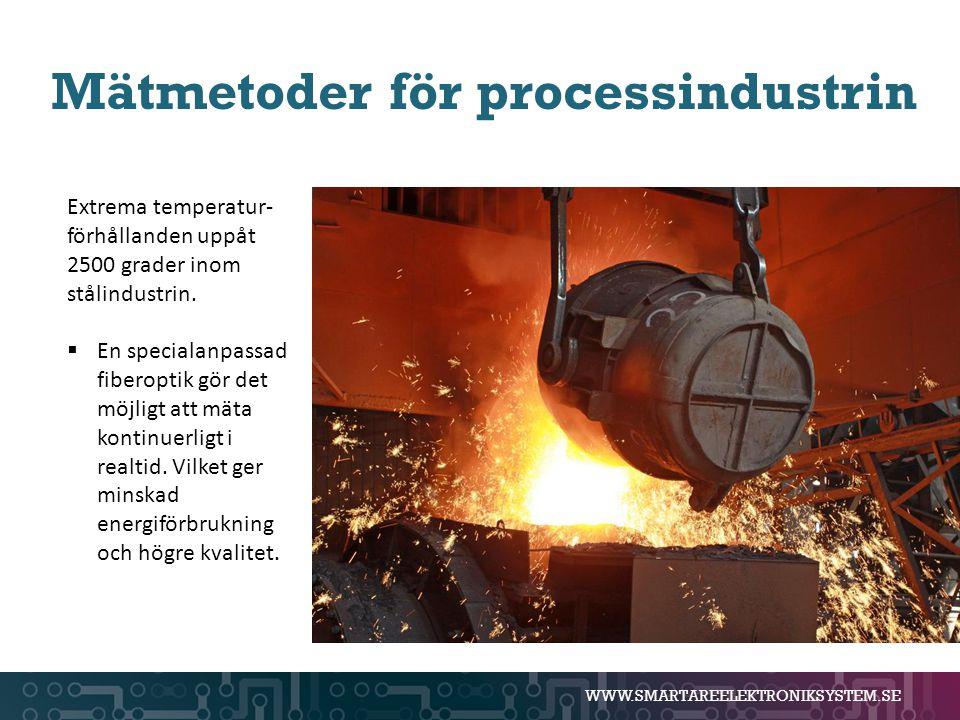 Mätmetoder för processindustrin