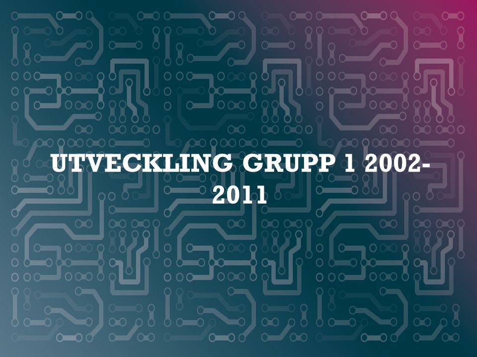 Utveckling grupp 1 2002-2011