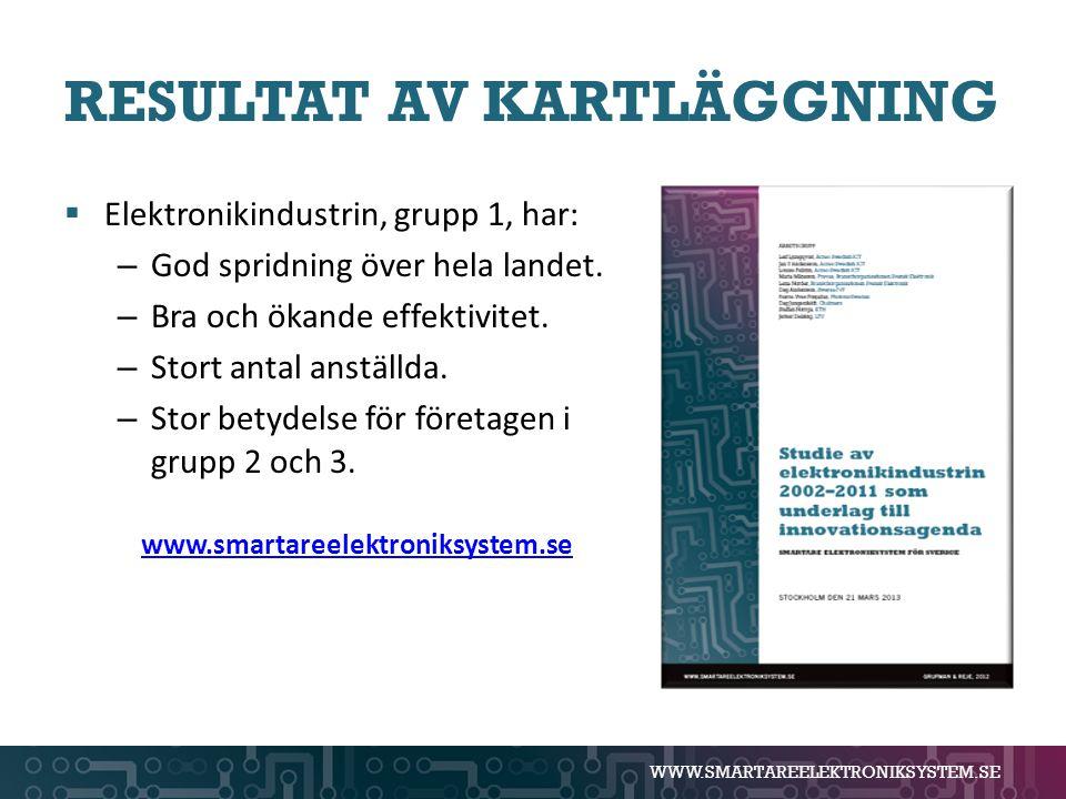 RESULTAT AV KARTLÄGGNING