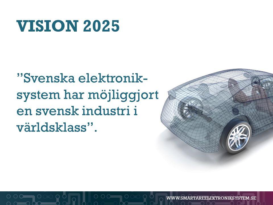 VISION 2025 Svenska elektronik-system har möjliggjort en svensk industri i världsklass .