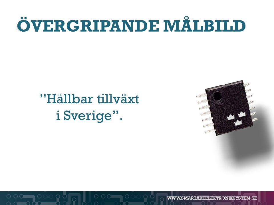 ÖVERGRIPANDE MÅLBILD Hållbar tillväxt i Sverige . Maria