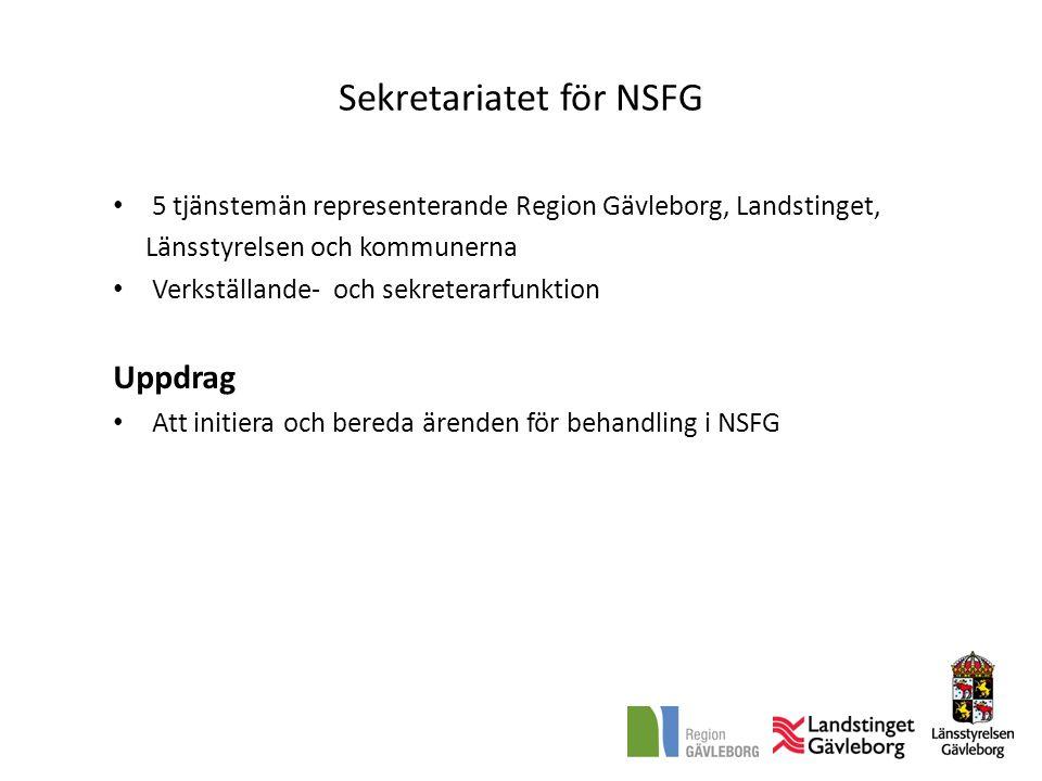 Sekretariatet för NSFG