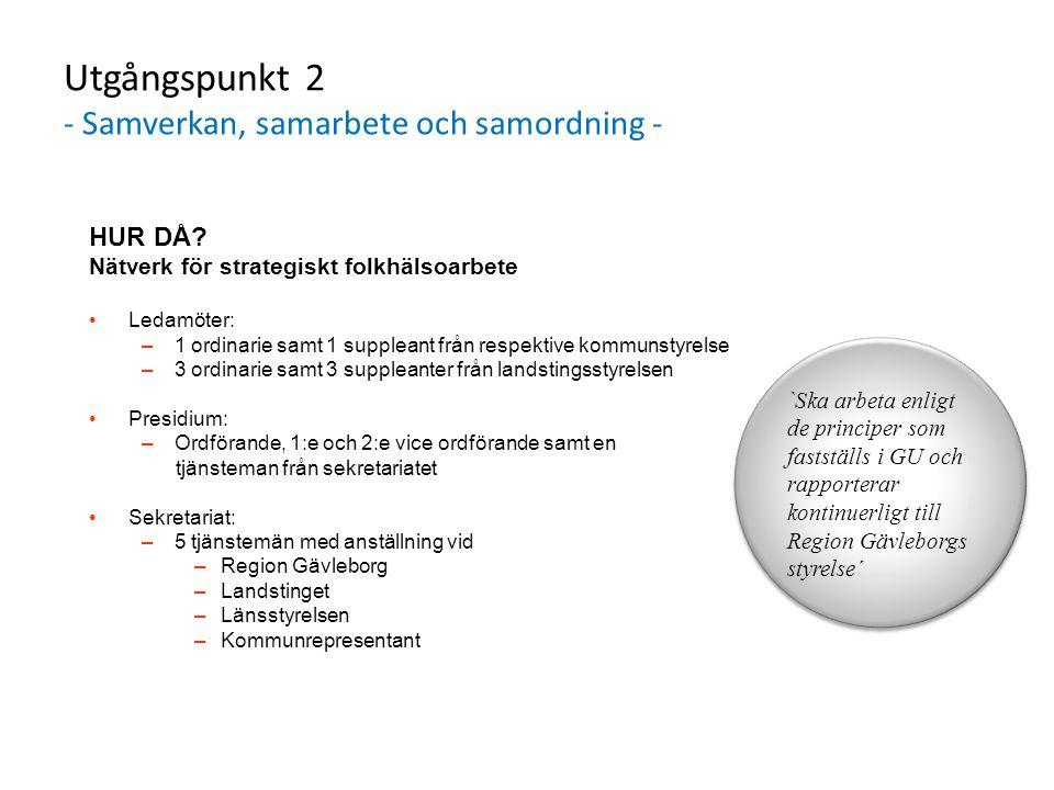 Utgångspunkt 2 - Samverkan, samarbete och samordning -