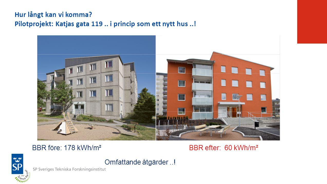Pilotprojekt: Katjas gata 119 .. i princip som ett nytt hus ..!