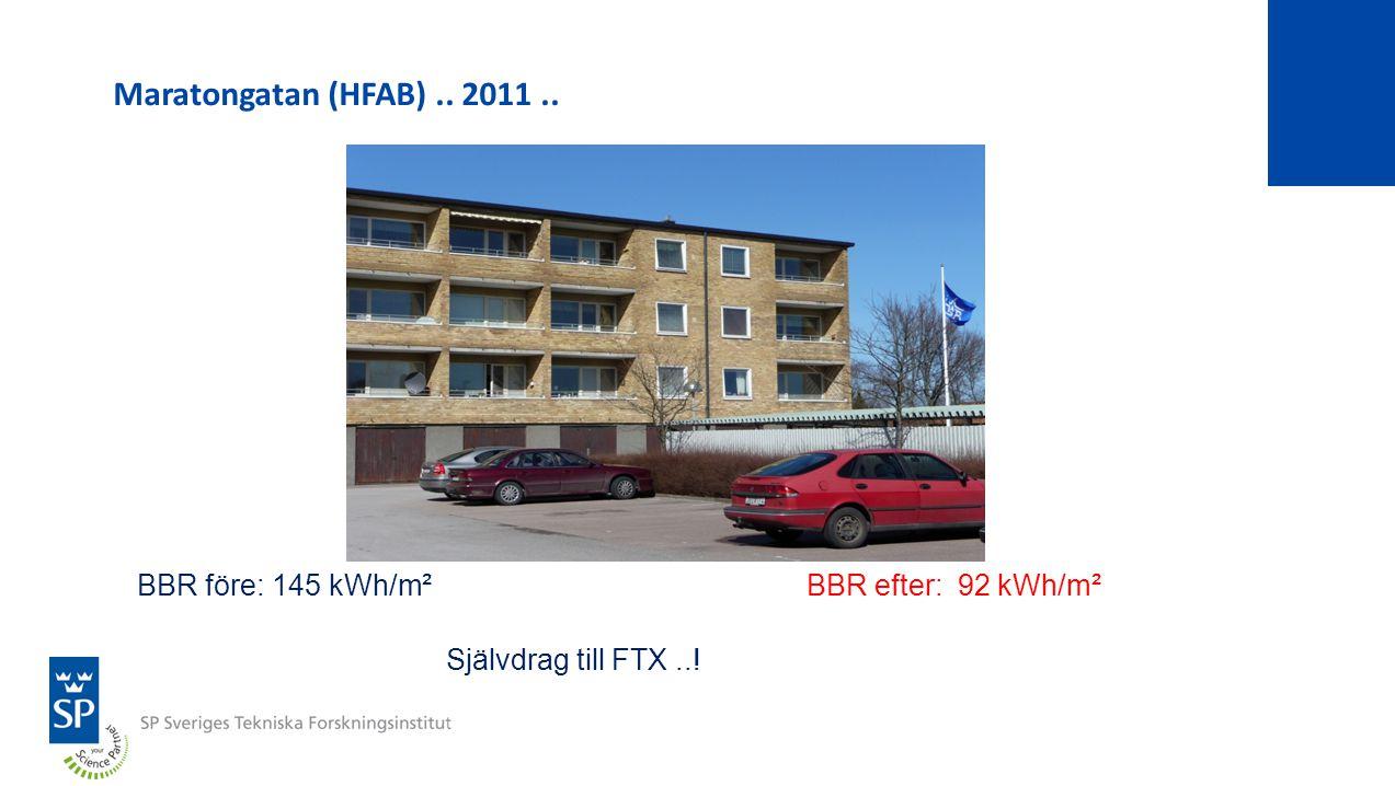 Maratongatan (HFAB) .. 2011 .. BBR före: 145 kWh/m²