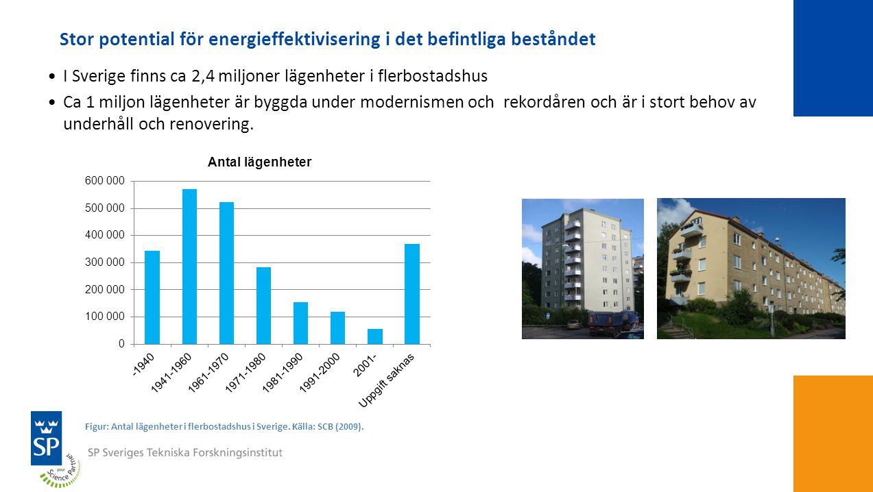 Stor potential för energieffektivisering i det befintliga beståndet