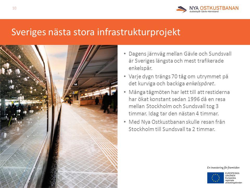 Sveriges nästa stora infrastrukturprojekt