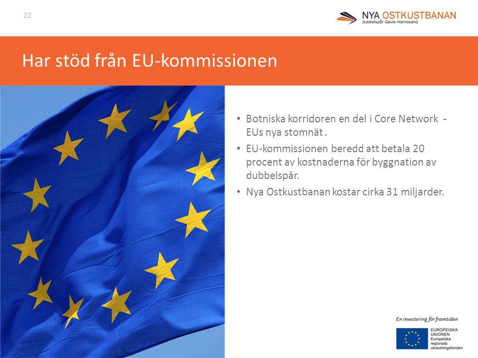 Har stöd från EU-kommissionen