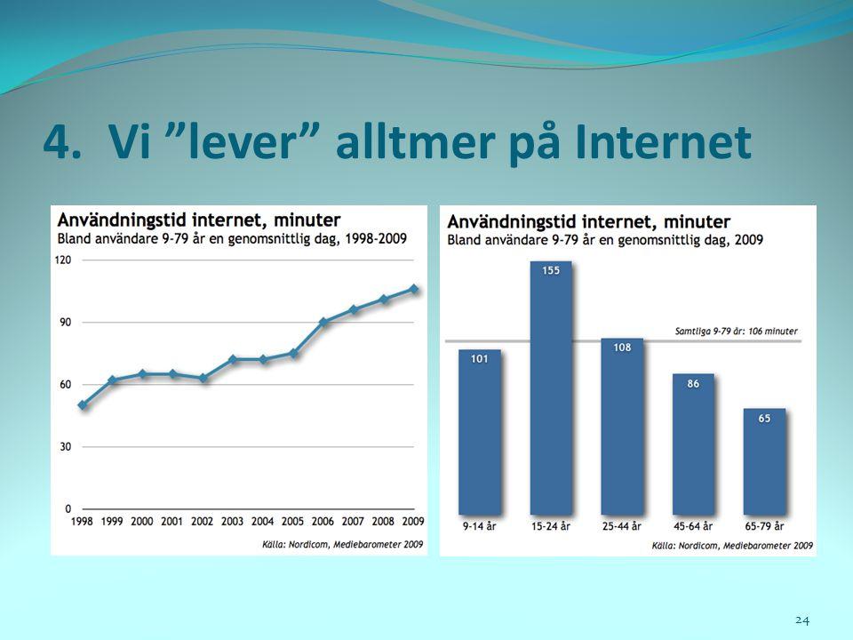 4. Vi lever alltmer på Internet