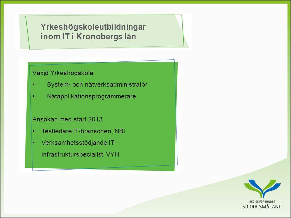 Yrkeshögskoleutbildningar inom IT i Kronobergs län