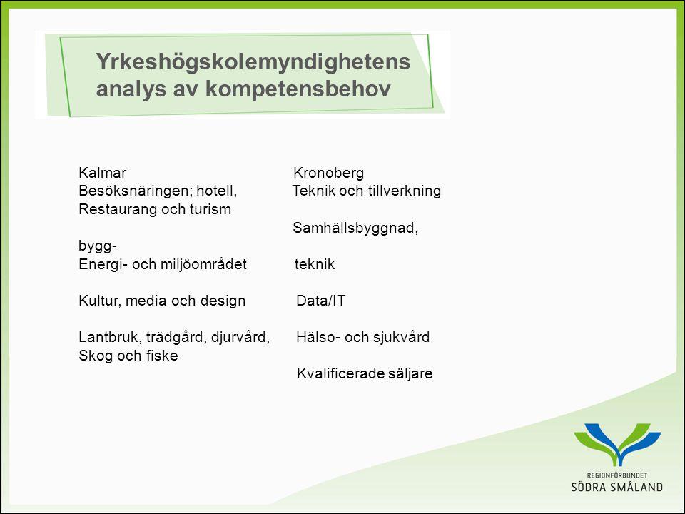 Yrkeshögskolemyndighetens analys av kompetensbehov