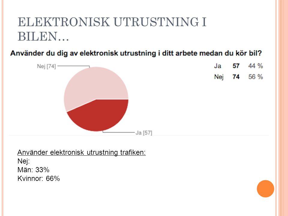 ELEKTRONISK UTRUSTNING I BILEN…
