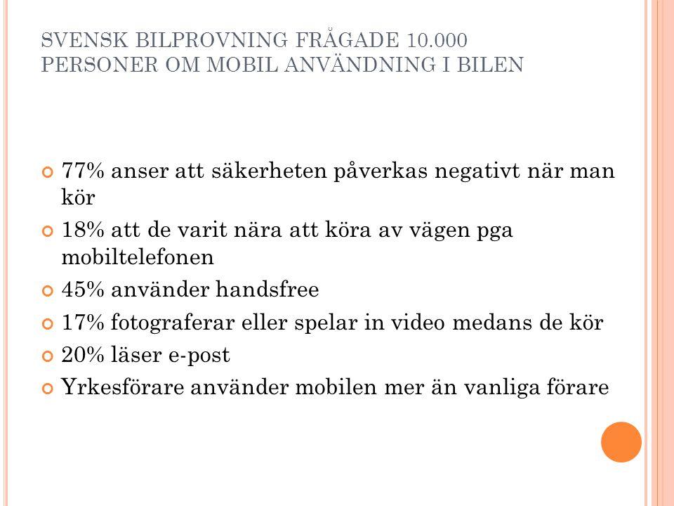 SVENSK BILPROVNING FRÅGADE 10.000 PERSONER OM MOBIL ANVÄNDNING I BILEN