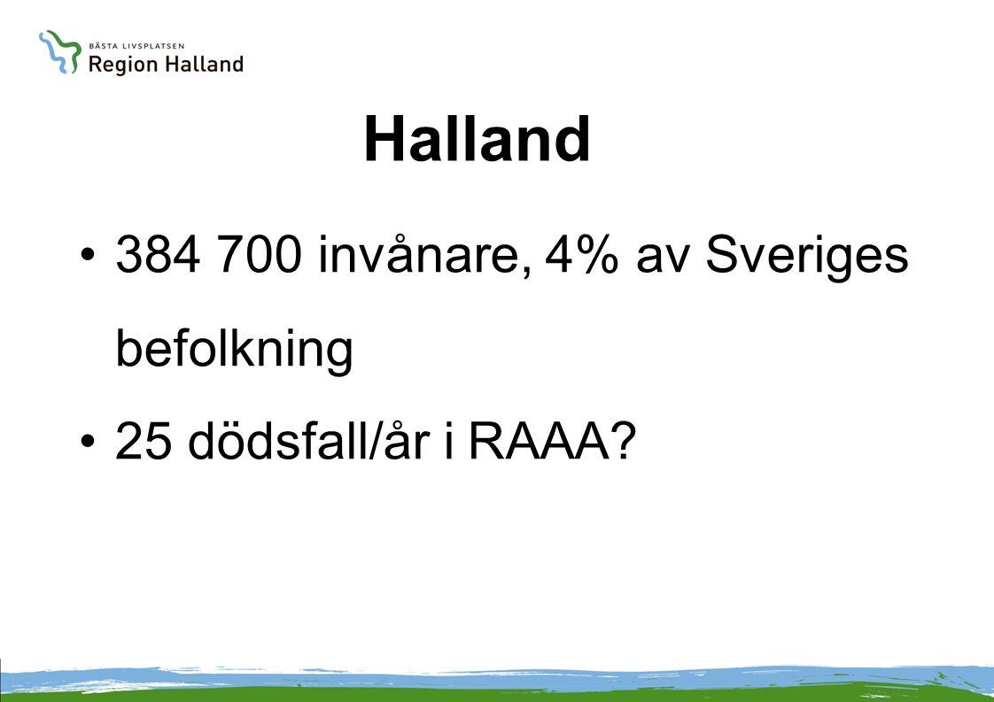 Halland 384 700 invånare, 4% av Sveriges befolkning