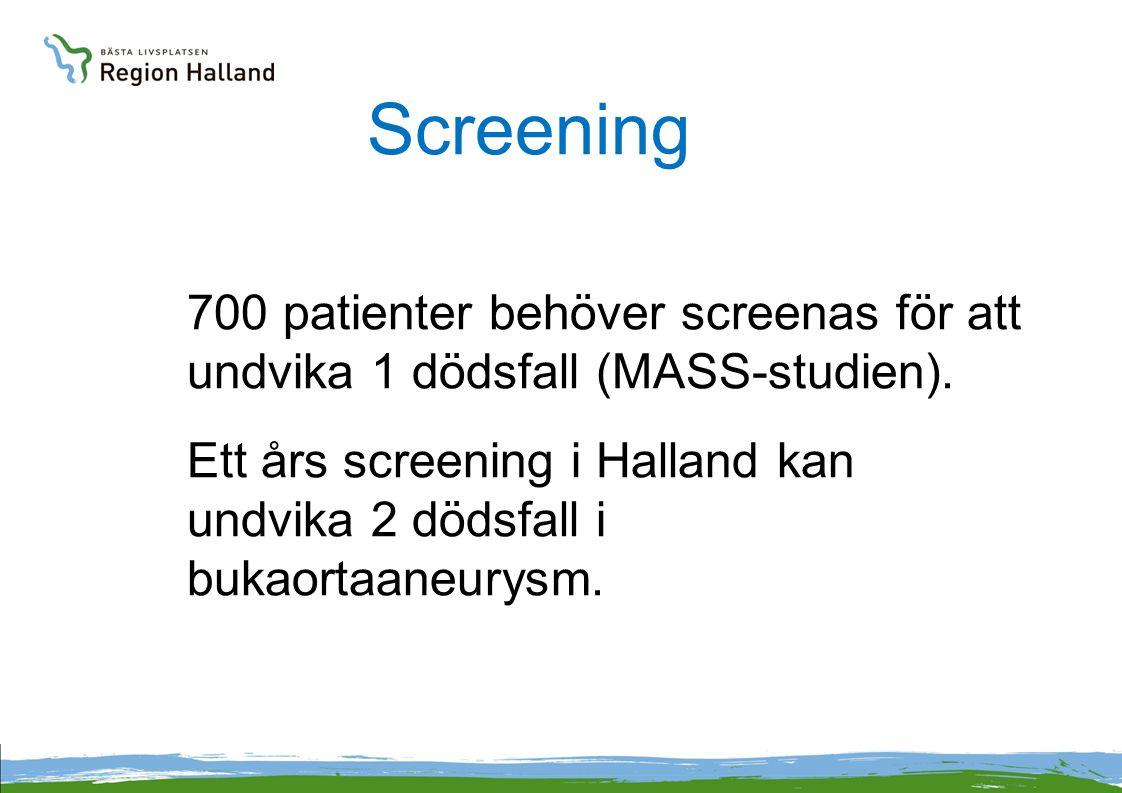 Screening 700 patienter behöver screenas för att undvika 1 dödsfall (MASS-studien).