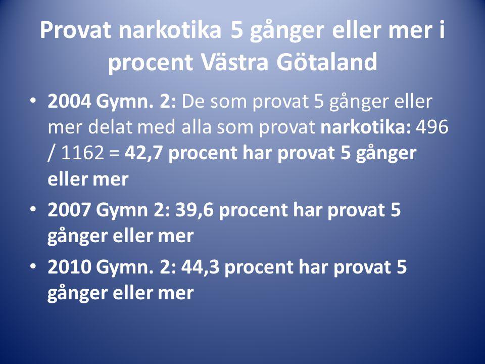Provat narkotika 5 gånger eller mer i procent Västra Götaland
