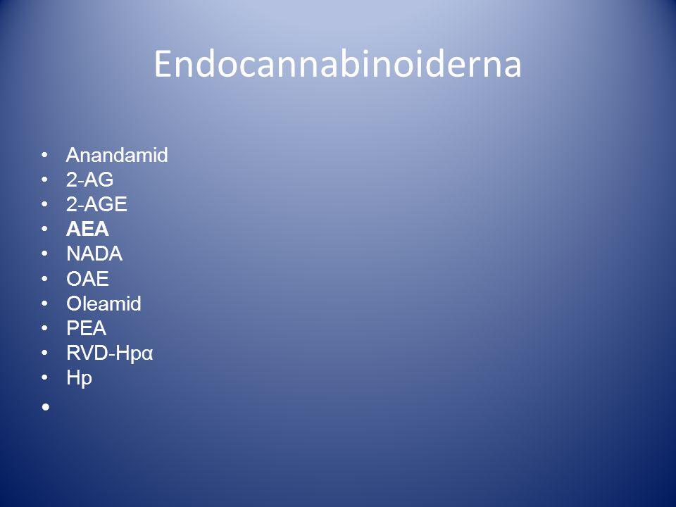 Endocannabinoiderna Anandamid 2-AG 2-AGE AEA NADA OAE Oleamid PEA