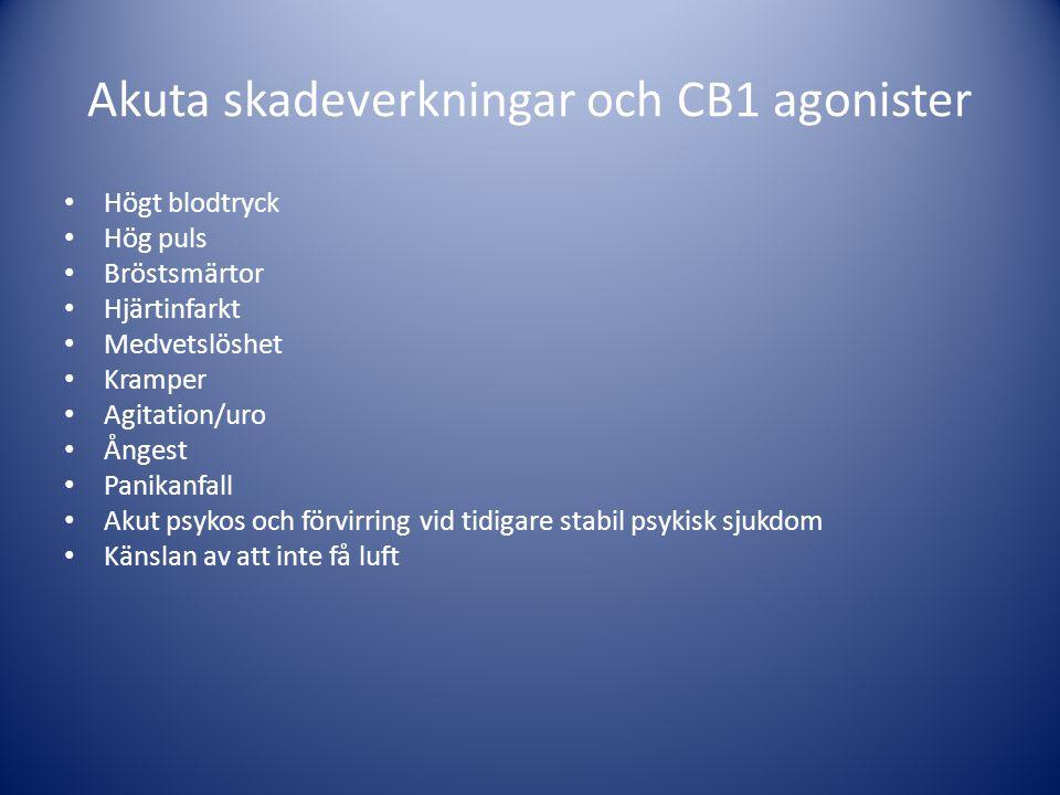 Akuta skadeverkningar och CB1 agonister