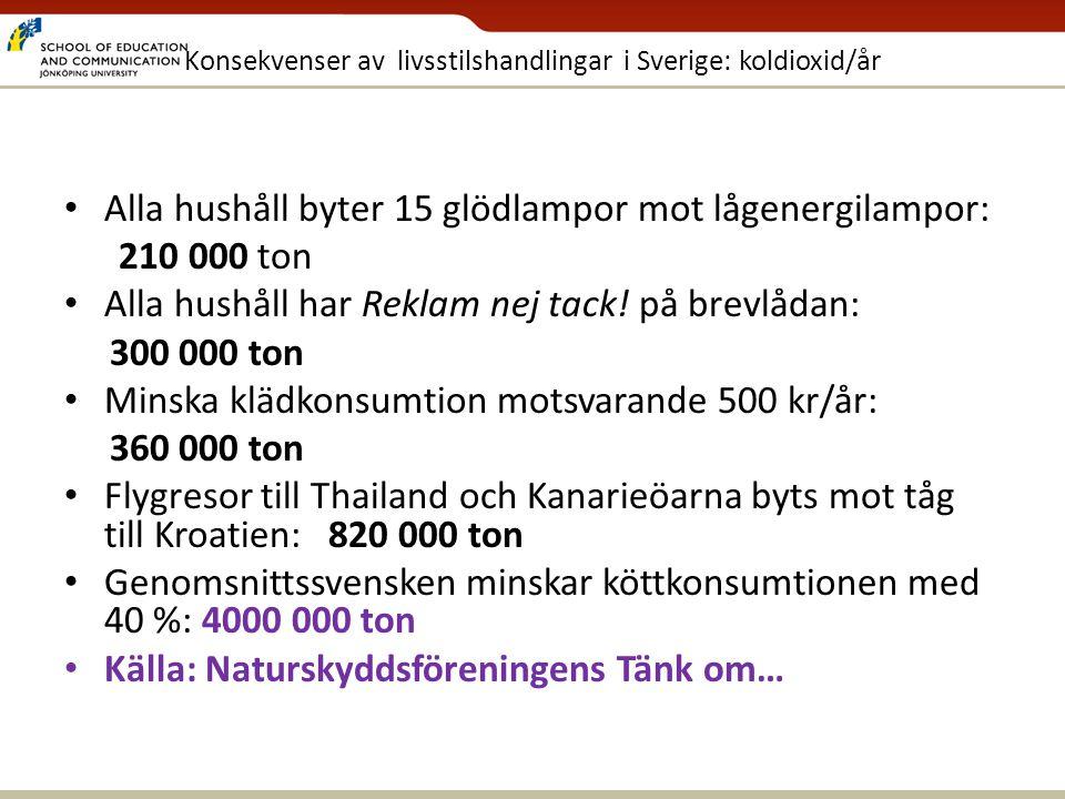 Konsekvenser av livsstilshandlingar i Sverige: koldioxid/år