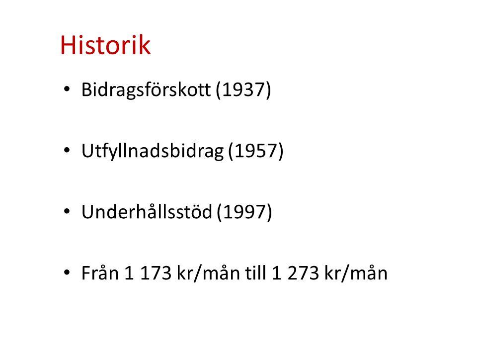 Historik Bidragsförskott (1937) Utfyllnadsbidrag (1957)