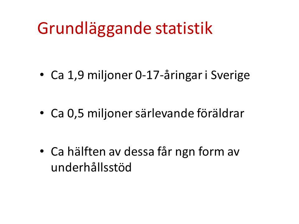 Grundläggande statistik
