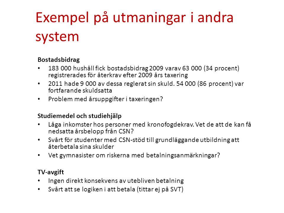 Exempel på utmaningar i andra system