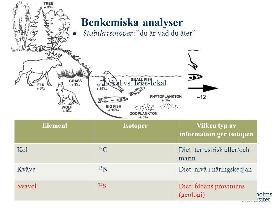 Benkemiska analyser Stabila isotoper: du är vad du äter