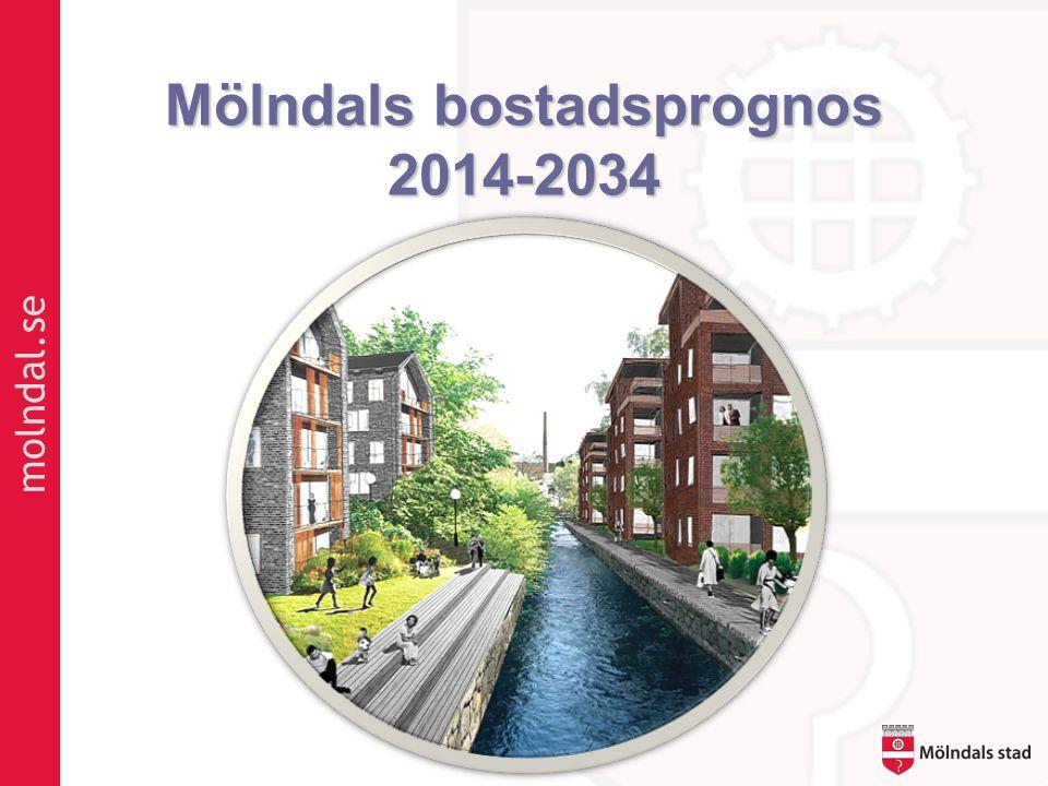 Mölndals bostadsprognos 2014-2034