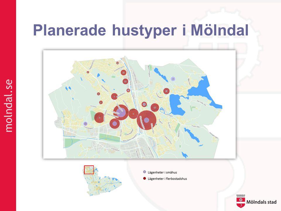 Planerade hustyper i Mölndal