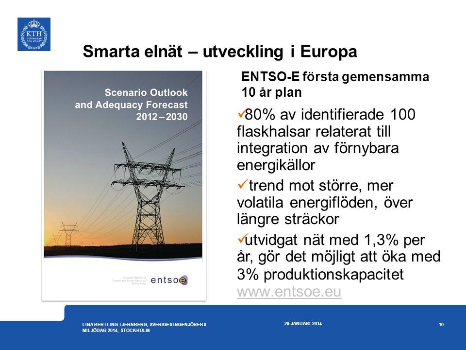 Smarta elnät – utveckling i Europa