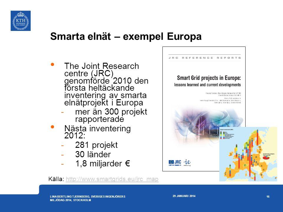 Smarta elnät – exempel Europa