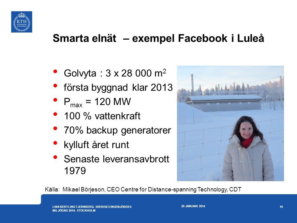 Smarta elnät – exempel Facebook i Luleå