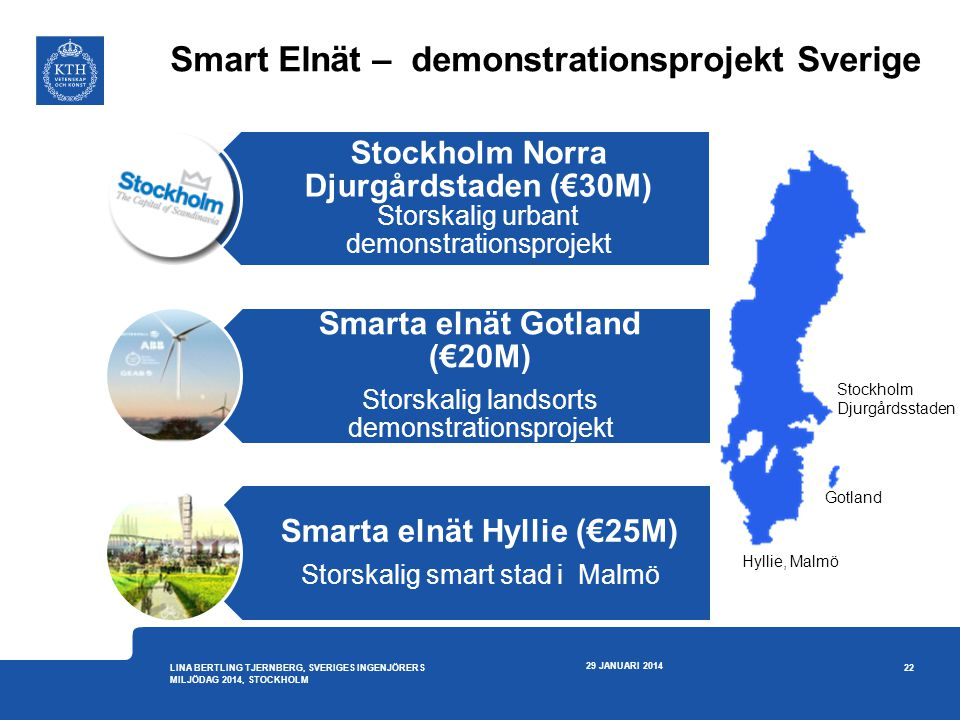 Smart Elnät – demonstrationsprojekt Sverige