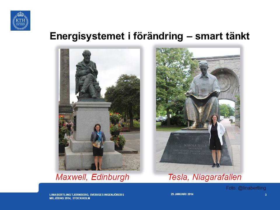 Energisystemet i förändring – smart tänkt