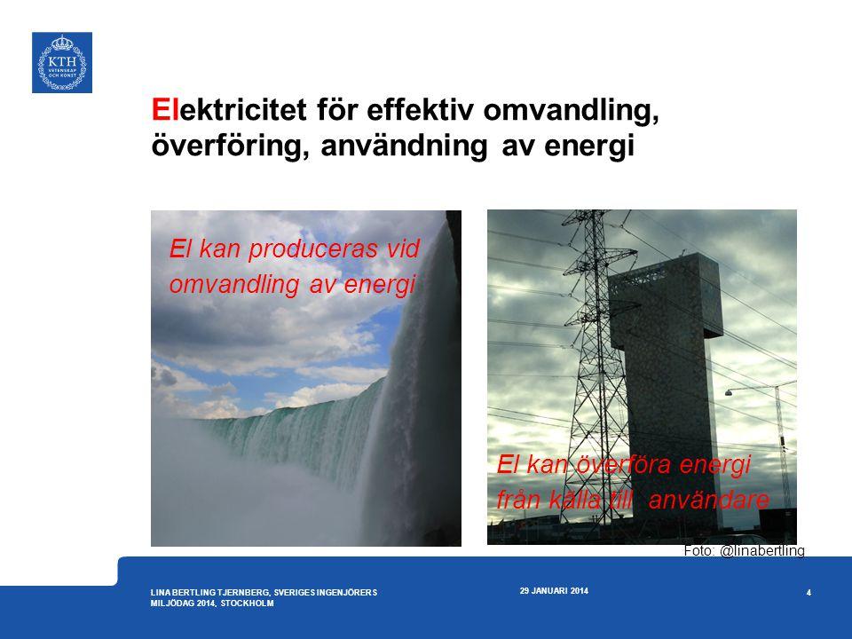 Elektricitet för effektiv omvandling, överföring, användning av energi