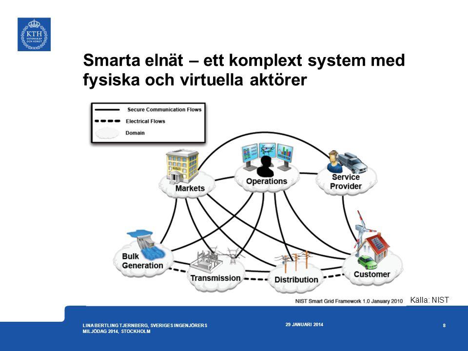 Smarta elnät – ett komplext system med fysiska och virtuella aktörer
