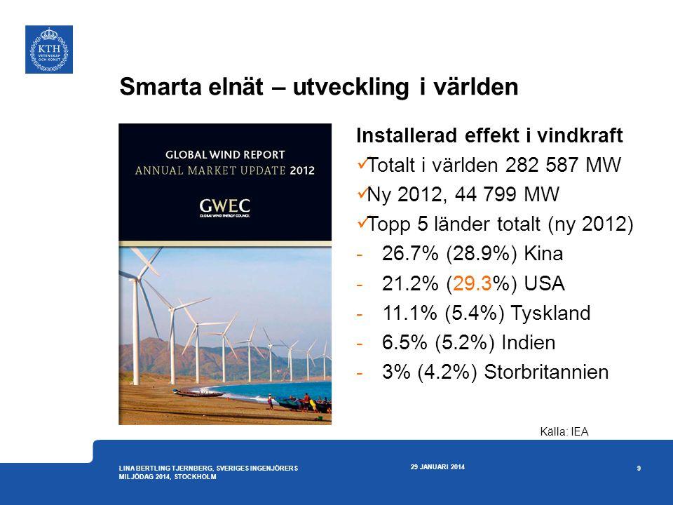 Smarta elnät – utveckling i världen