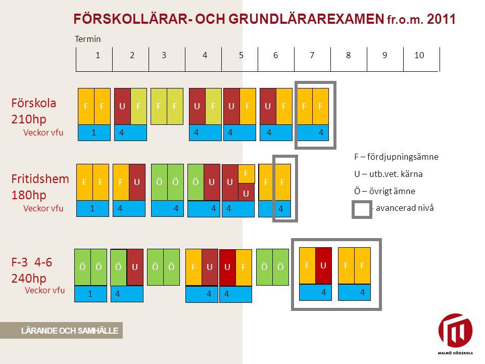 FÖRSKOLLÄRAR- OCH GRUNDLÄRAREXAMEN fr.o.m. 2011