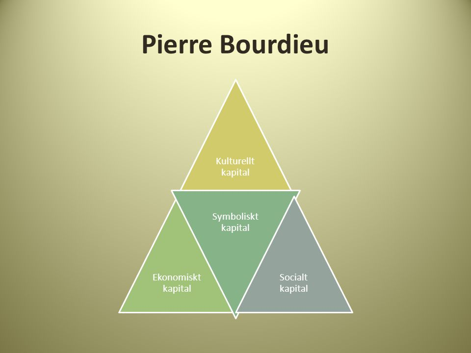 Pierre Bourdieu Kulturellt kapital Ekonomiskt kapital