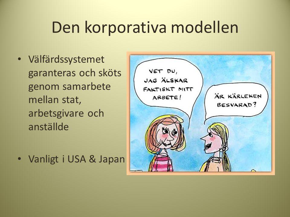 Den korporativa modellen